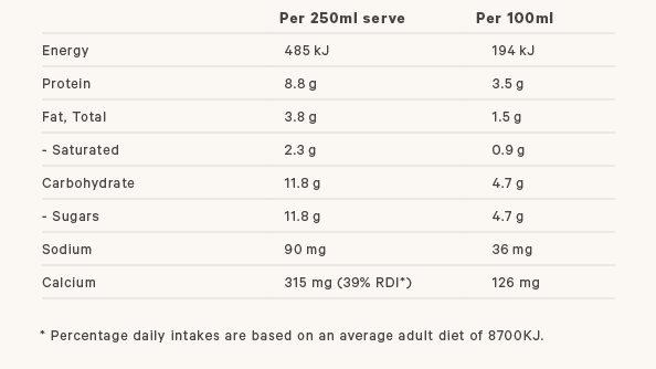 UHT Semi Skim Milk nutritional info